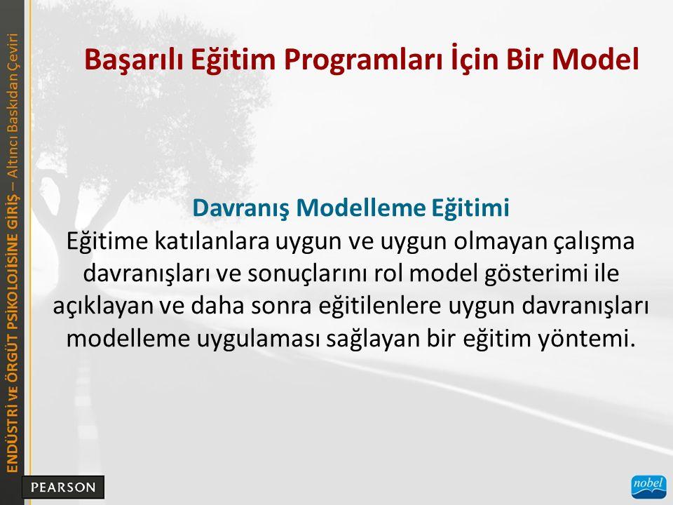 Başarılı Eğitim Programları İçin Bir Model Davranış Modelleme Eğitimi Eğitime katılanlara uygun ve uygun olmayan çalışma davranışları ve sonuçlarını r
