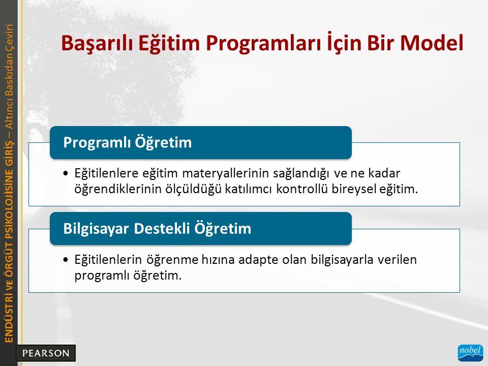 Başarılı Eğitim Programları İçin Bir Model Eğitilenlere eğitim materyallerinin sağlandığı ve ne kadar öğrendiklerinin ölçüldüğü katılımcı kontrollü bi