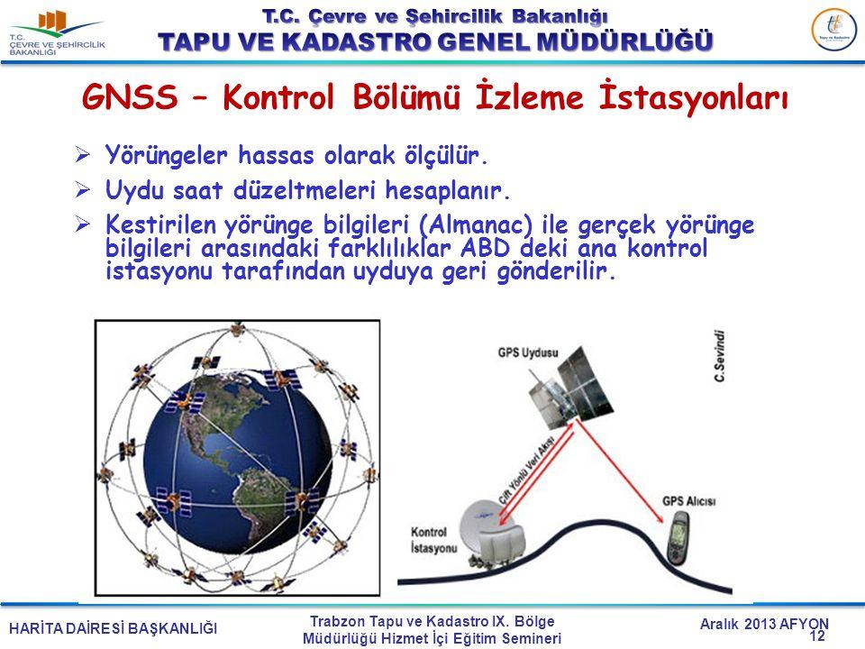 HARİTA DAİRESİ BAŞKANLIĞI Trabzon Tapu ve Kadastro IX. Bölge Müdürlüğü Hizmet İçi Eğitim Semineri Aralık 2013 AFYON GNSS – Kontrol Bölümü İzleme İstas