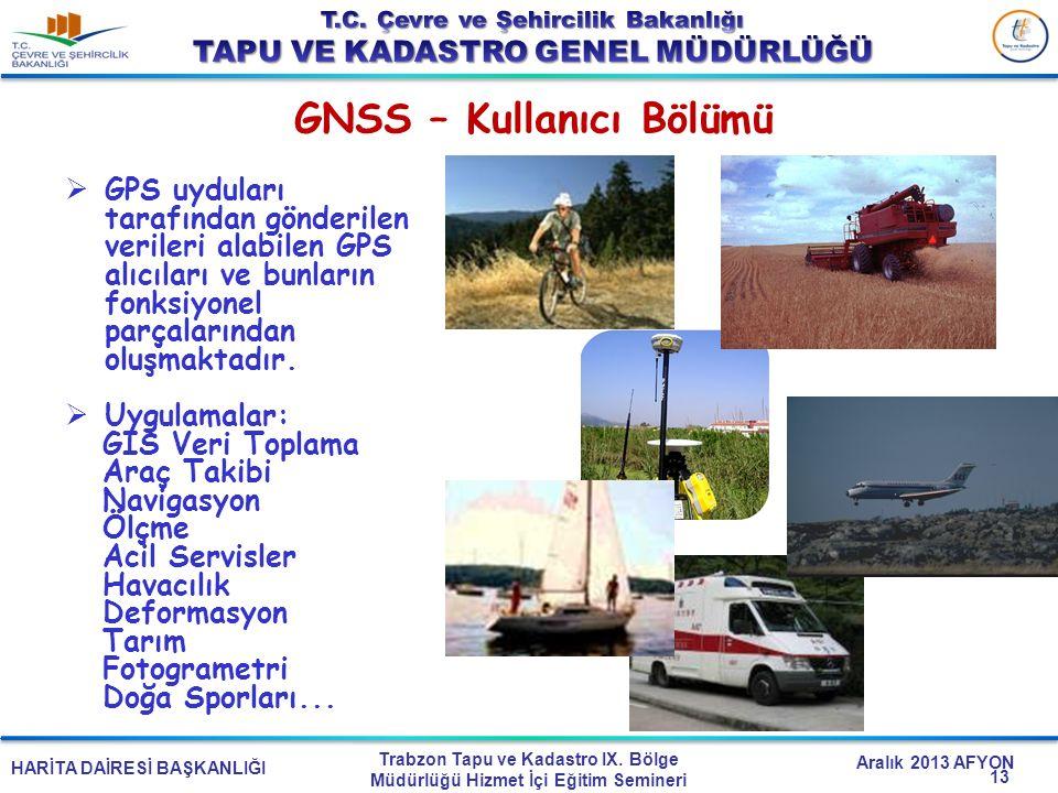 HARİTA DAİRESİ BAŞKANLIĞI Trabzon Tapu ve Kadastro IX. Bölge Müdürlüğü Hizmet İçi Eğitim Semineri Aralık 2013 AFYON GNSS – Kullanıcı Bölümü  GPS uydu