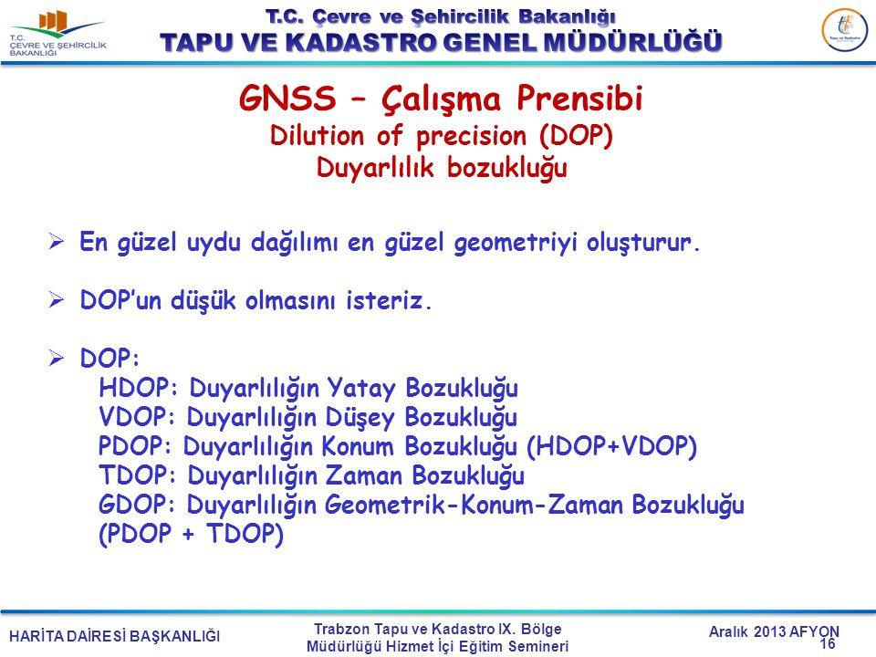 HARİTA DAİRESİ BAŞKANLIĞI Trabzon Tapu ve Kadastro IX. Bölge Müdürlüğü Hizmet İçi Eğitim Semineri Aralık 2013 AFYON GNSS – Çalışma Prensibi Dilution o