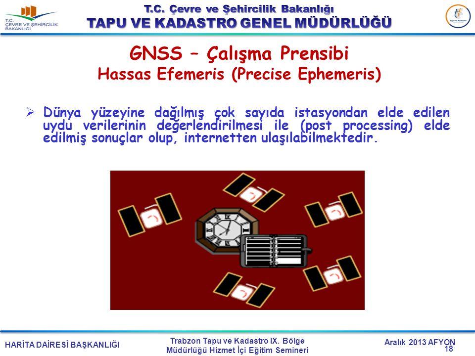 HARİTA DAİRESİ BAŞKANLIĞI Trabzon Tapu ve Kadastro IX. Bölge Müdürlüğü Hizmet İçi Eğitim Semineri Aralık 2013 AFYON GNSS – Çalışma Prensibi Hassas Efe