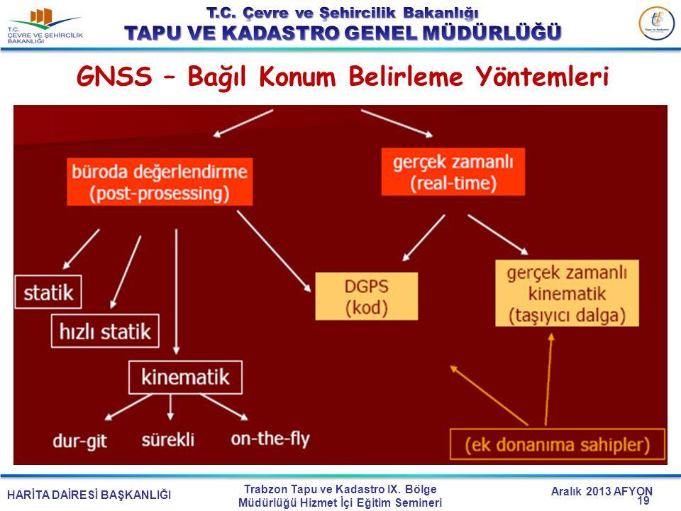 HARİTA DAİRESİ BAŞKANLIĞI Trabzon Tapu ve Kadastro IX. Bölge Müdürlüğü Hizmet İçi Eğitim Semineri Aralık 2013 AFYON GNSS – Bağıl Konum Belirleme Yönte