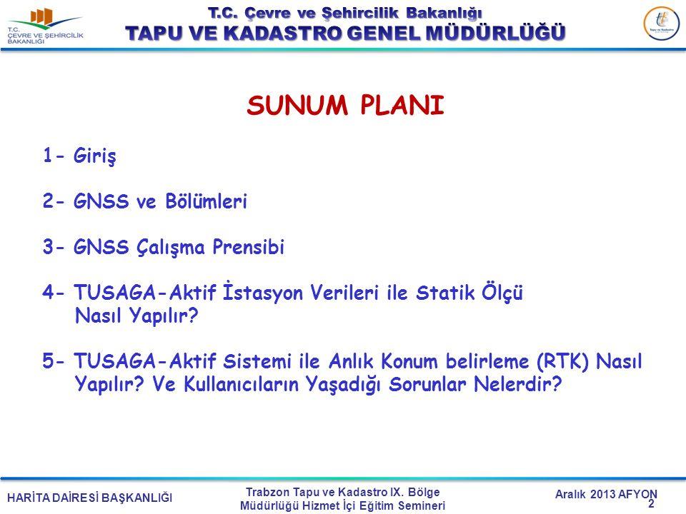 HARİTA DAİRESİ BAŞKANLIĞI Trabzon Tapu ve Kadastro IX. Bölge Müdürlüğü Hizmet İçi Eğitim Semineri Aralık 2013 AFYON SUNUM PLANI 1- Giriş 2- GNSS ve Bö