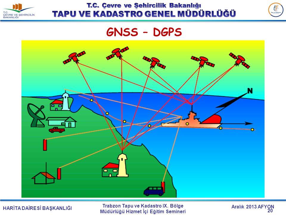 HARİTA DAİRESİ BAŞKANLIĞI Trabzon Tapu ve Kadastro IX. Bölge Müdürlüğü Hizmet İçi Eğitim Semineri Aralık 2013 AFYON GNSS – DGPS 20