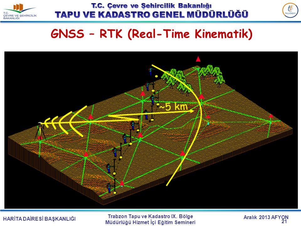 HARİTA DAİRESİ BAŞKANLIĞI Trabzon Tapu ve Kadastro IX. Bölge Müdürlüğü Hizmet İçi Eğitim Semineri Aralık 2013 AFYON GNSS – RTK (Real-Time Kinematik) 2