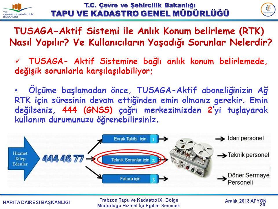HARİTA DAİRESİ BAŞKANLIĞI Trabzon Tapu ve Kadastro IX. Bölge Müdürlüğü Hizmet İçi Eğitim Semineri Aralık 2013 AFYON TUSAGA- Aktif Sistemine bağlı anlı