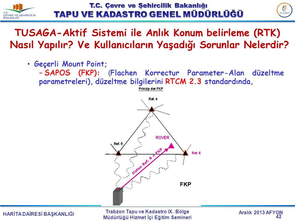 HARİTA DAİRESİ BAŞKANLIĞI Trabzon Tapu ve Kadastro IX. Bölge Müdürlüğü Hizmet İçi Eğitim Semineri Aralık 2013 AFYON TUSAGA-Aktif Sistemi ile Anlık Kon