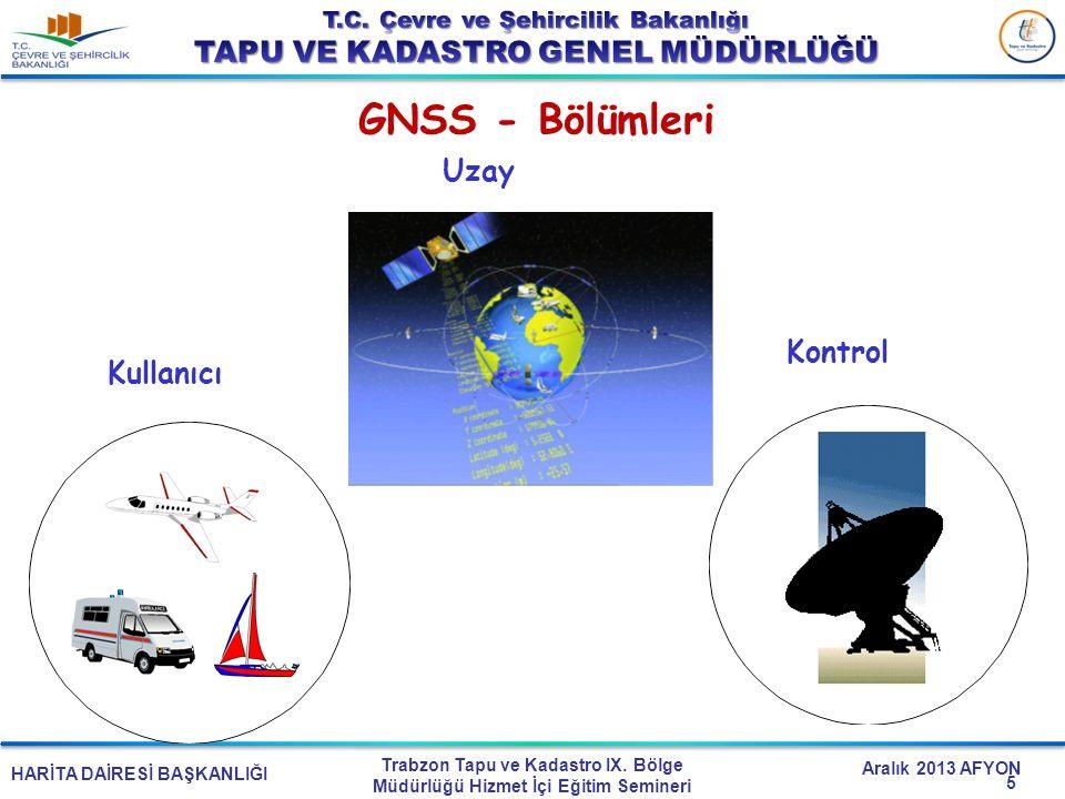 HARİTA DAİRESİ BAŞKANLIĞI Trabzon Tapu ve Kadastro IX. Bölge Müdürlüğü Hizmet İçi Eğitim Semineri Aralık 2013 AFYON GNSS - Bölümleri Kullanıcı Uzay Ko
