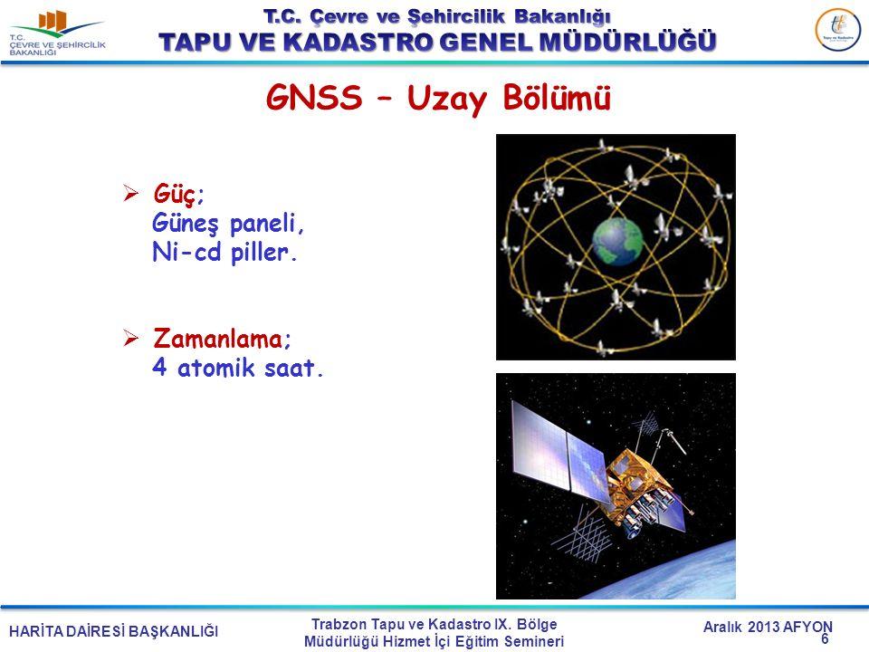 HARİTA DAİRESİ BAŞKANLIĞI Trabzon Tapu ve Kadastro IX. Bölge Müdürlüğü Hizmet İçi Eğitim Semineri Aralık 2013 AFYON GNSS – Uzay Bölümü  Güç; Güneş pa