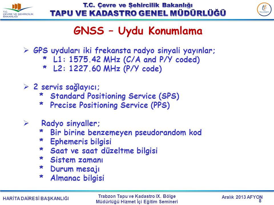 HARİTA DAİRESİ BAŞKANLIĞI Trabzon Tapu ve Kadastro IX. Bölge Müdürlüğü Hizmet İçi Eğitim Semineri Aralık 2013 AFYON GNSS – Uydu Konumlama  GPS uydula