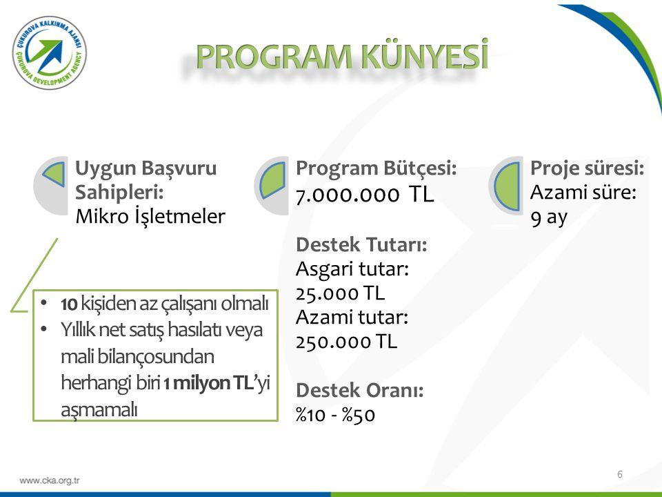 7 Başvuru Sahibinin;  4 Kasım 2012 tarih ve 2012/3834 sayılı Yönetmelik'e göre mikro işletme olarak sınıflandırılan KOBİ (Küçük ve Orta Büyüklükteki İşletme) tanımına uygun olması  Ajansın faaliyet gösterdiği TR62(Adana, Mersin) Düzey 2 Bölgesi'nde kayıtlı olması veya merkezi ya da yasal şubelerinin bu bölgede bulunması,  Projenin hazırlığından ve yönetiminden (eğer varsa ortakları ile birlikte) doğrudan sorumlu olması, aracı olarak hareket etmemesi,  Ajansa proje başvurusu yapılmadan önce kurulmuş ve esnaf veya ticaret sicilinde tescil edilmiş olması gerekmektedir.