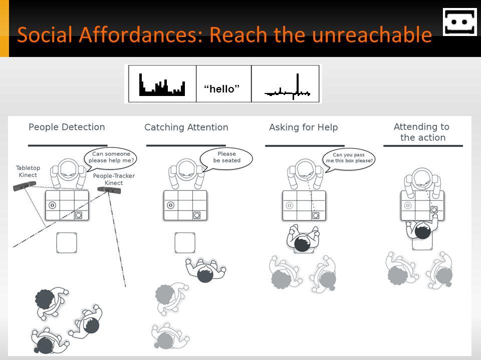 Social Affordances: Reach the unreachable hello