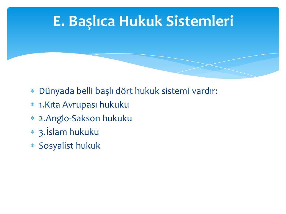  Dünyada belli başlı dört hukuk sistemi vardır:  1.Kıta Avrupası hukuku  2.Anglo-Sakson hukuku  3.İslam hukuku  Sosyalist hukuk E. Başlıca Hukuk
