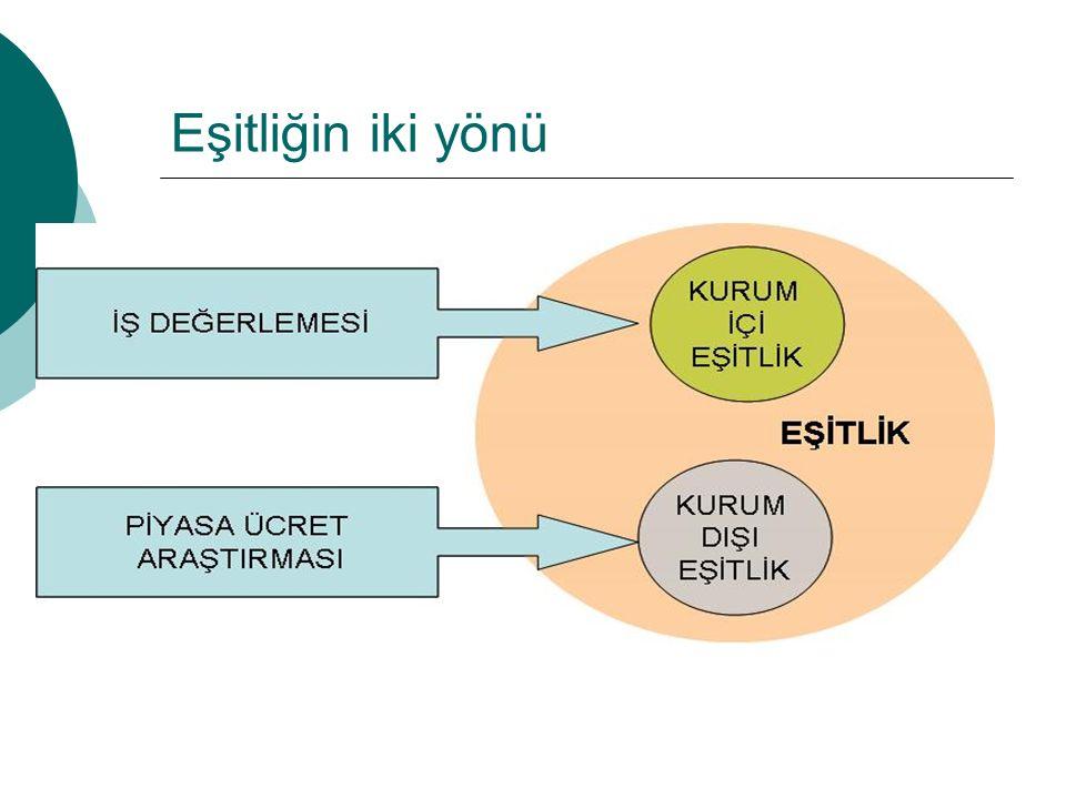 Kıdem ve performans nasıl sisteme entegre edilebilir .