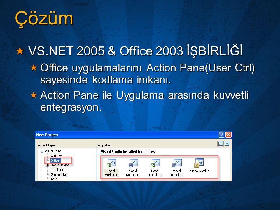 Çözüm  VS.NET 2005 & Office 2003 İŞBİRLİĞİ  Office uygulamalarını Action Pane(User Ctrl) sayesinde kodlama imkanı.  Action Pane ile Uygulama arasın