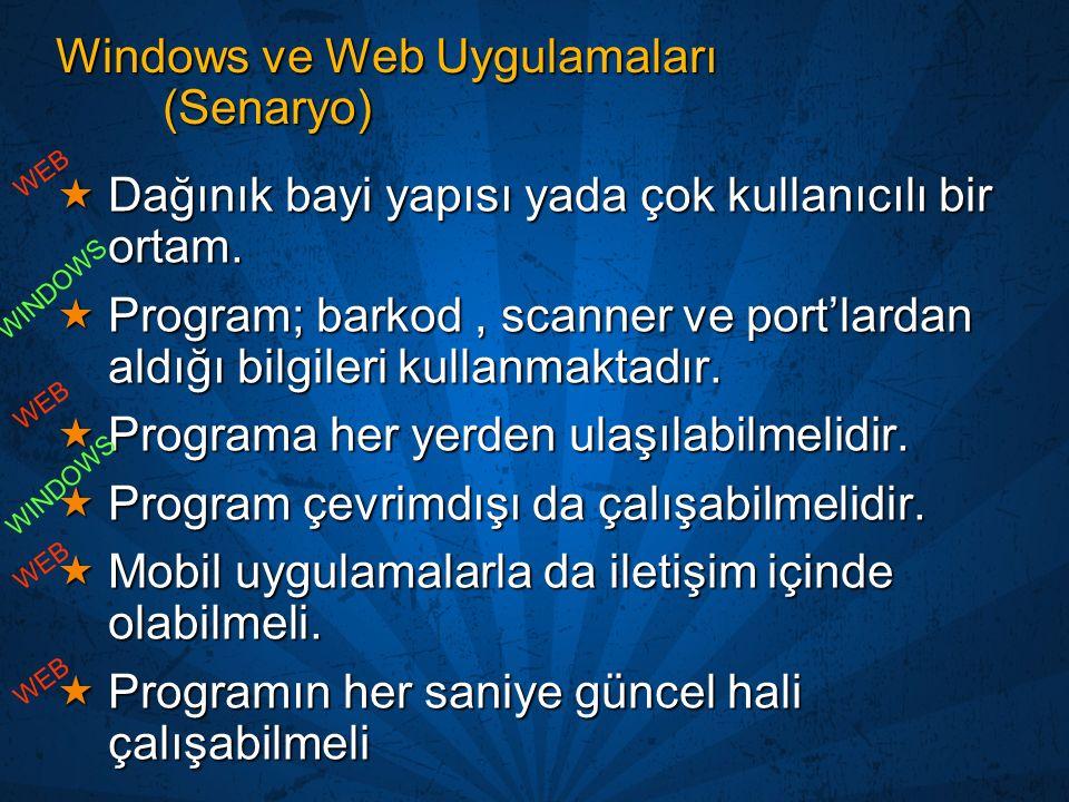 Windows ve Web Uygulamaları (Senaryo)  Dağınık bayi yapısı yada çok kullanıcılı bir ortam.  Program; barkod, scanner ve port'lardan aldığı bilgileri