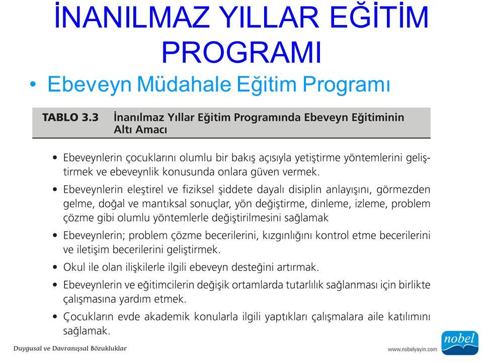 İNANILMAZ YILLAR EĞİTİM PROGRAMI Ebeveyn Müdahale Eğitim Programı