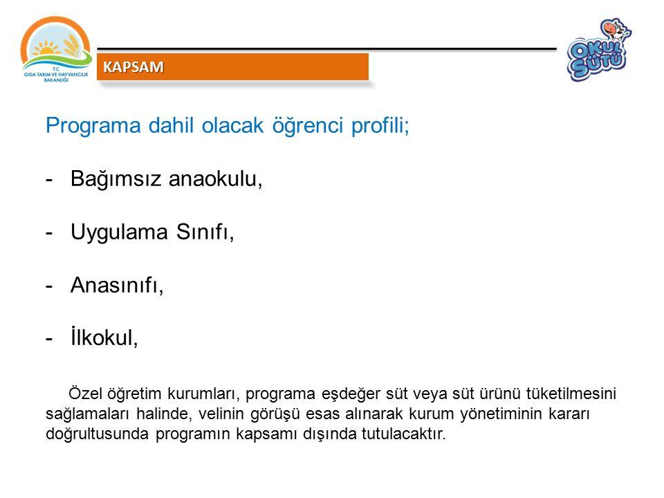 KAPSAM Programa dahil olacak öğrenci profili; -Bağımsız anaokulu, -Uygulama Sınıfı, -Anasınıfı, -İlkokul, Özel öğretim kurumları, programa eşdeğer süt