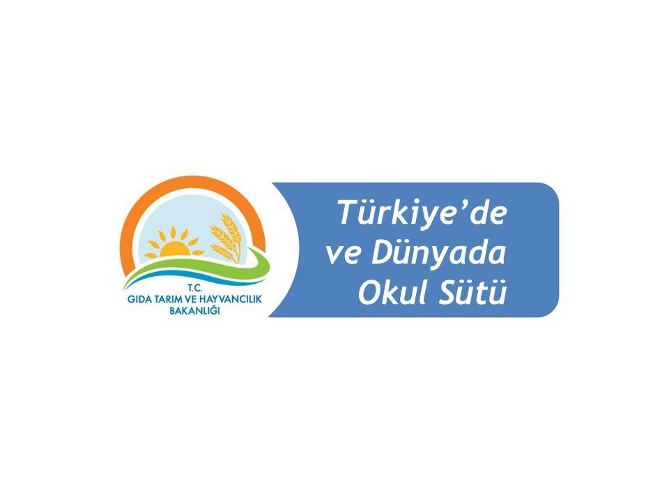Türkiye'de ve Dünyada Okul Sütü