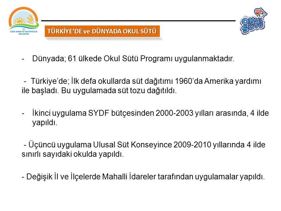 -Dünyada; 61 ülkede Okul Sütü Programı uygulanmaktadır. - Türkiye'de; İlk defa okullarda süt dağıtımı 1960'da Amerika yardımı ile başladı. Bu uygulama