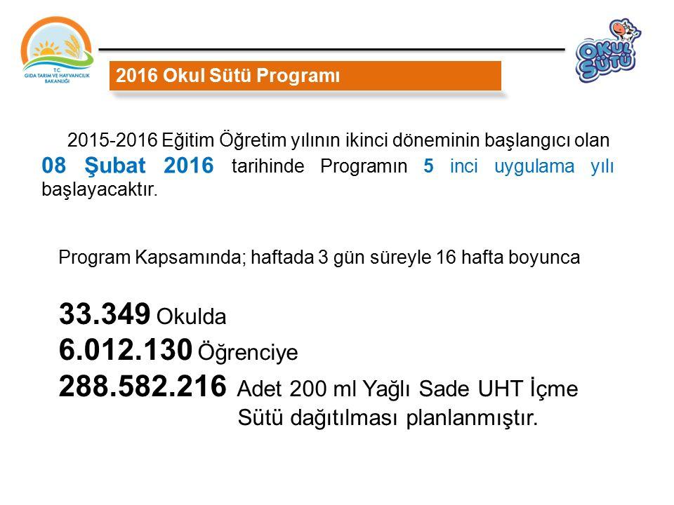 MEVZUAT Okul Sütü Programı Uygulama Esasları Hakkında Bakanlar Kurulu Kararı Resmi Gazetede yayımlandığı tarih : 10.07 2015 - 29412 Karar tarih ve sayısı: 03.06.2015 -2015/7837 Okul Sütü Programı Uygulama Tebliği Resmi Gazetede yayımlandığı tarih : 08.08.2015 - 29459 Tebliğ No: 2015/38 Okul Sütü Programı Uygulama Rehberi Yayımlandığı yer: Okul Sütü Modülü