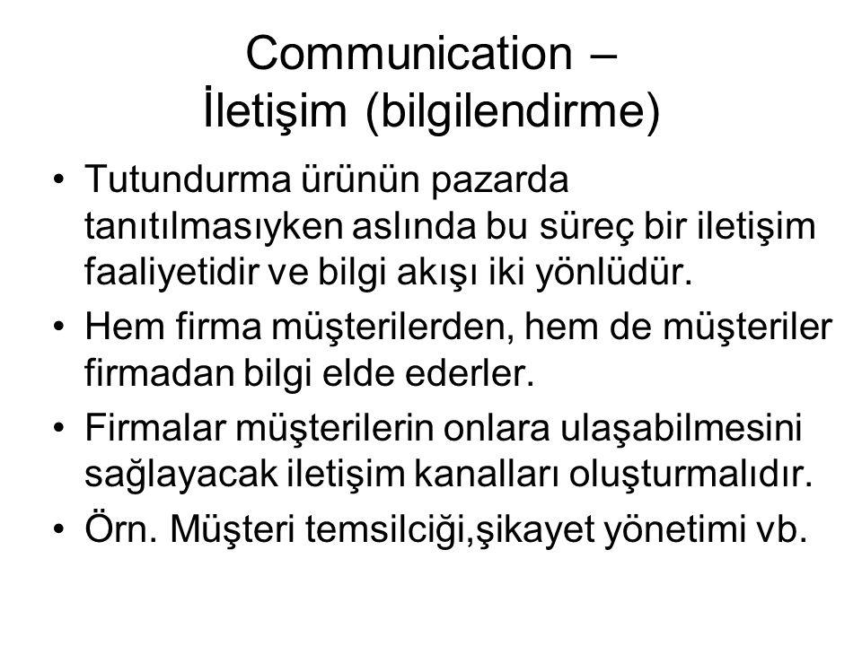 Communication – İletişim (bilgilendirme) Tutundurma ürünün pazarda tanıtılmasıyken aslında bu süreç bir iletişim faaliyetidir ve bilgi akışı iki yönlü