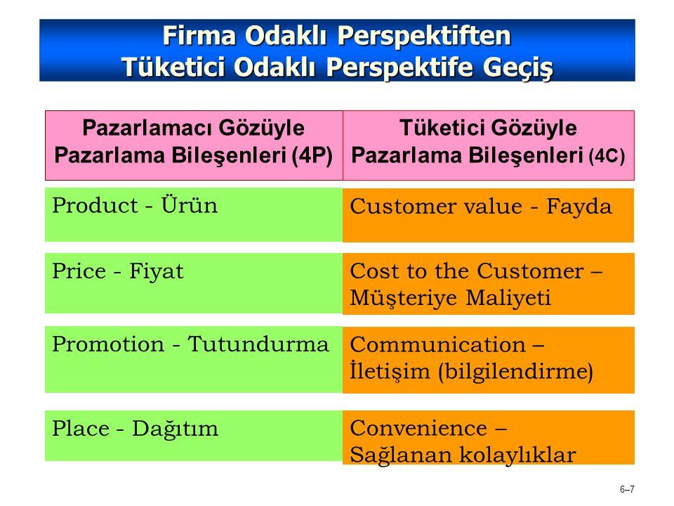 6–76–7 Price - Fiyat Pazarlamacı Gözüyle Pazarlama Bileşenleri (4P) Tüketici Gözüyle Pazarlama Bileşenleri (4C) Product - Ürün Customer value - Fayda