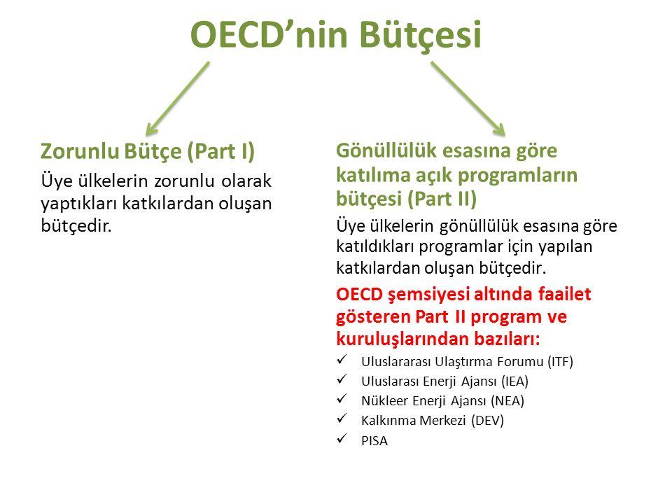 OECD'nin Bütçesi Zorunlu Bütçe (Part I) Üye ülkelerin zorunlu olarak yaptıkları katkılardan oluşan bütçedir. Gönüllülük esasına göre katılıma açık pro