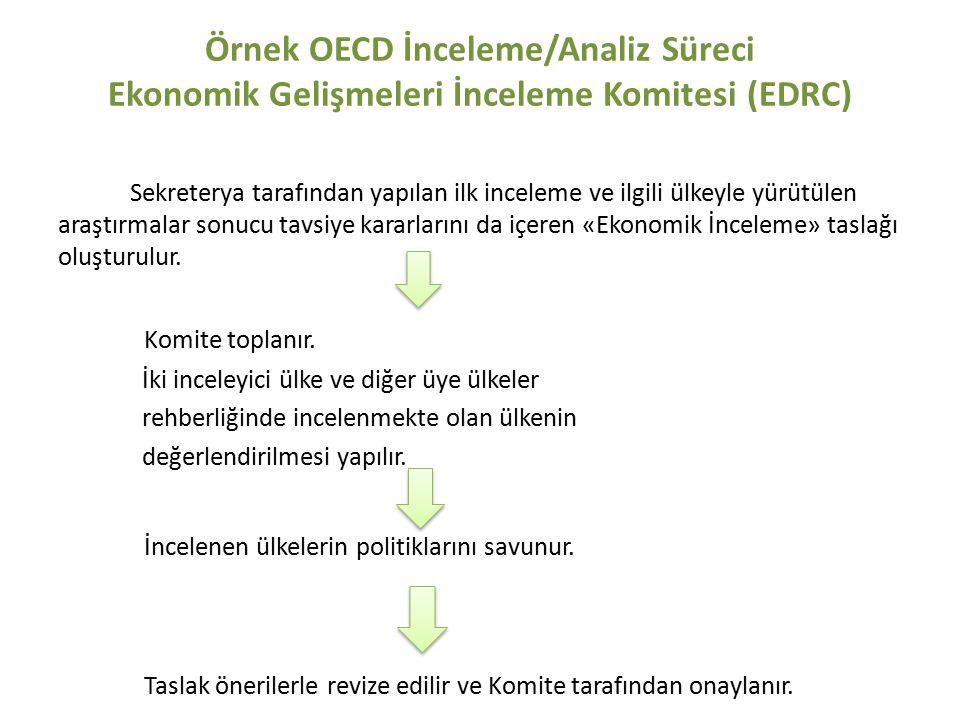 Örnek OECD İnceleme/Analiz Süreci Ekonomik Gelişmeleri İnceleme Komitesi (EDRC) Sekreterya tarafından yapılan ilk inceleme ve ilgili ülkeyle yürütülen araştırmalar sonucu tavsiye kararlarını da içeren «Ekonomik İnceleme» taslağı oluşturulur.