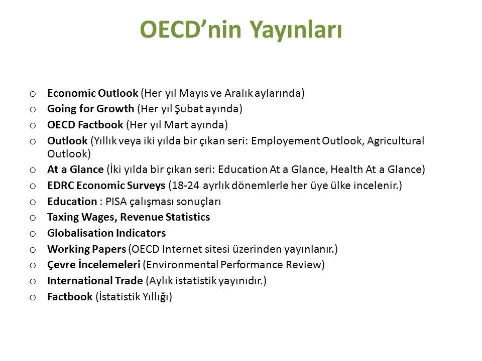 OECD'nin Yayınları o Economic Outlook (Her yıl Mayıs ve Aralık aylarında) o Going for Growth (Her yıl Şubat ayında) o OECD Factbook (Her yıl Mart ayında) o Outlook (Yıllık veya iki yılda bir çıkan seri: Employement Outlook, Agricultural Outlook) o At a Glance (İki yılda bir çıkan seri: Education At a Glance, Health At a Glance) o EDRC Economic Surveys (18-24 ayrlık dönemlerle her üye ülke incelenir.) o Education : PISA çalışması sonuçları o Taxing Wages, Revenue Statistics o Globalisation Indicators o Working Papers (OECD Internet sitesi üzerinden yayınlanır.) o Çevre İncelemeleri (Environmental Performance Review) o International Trade (Aylık istatistik yayınıdır.) o Factbook (İstatistik Yıllığı)