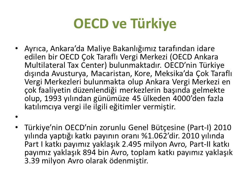 OECD ve Türkiye Ayrıca, Ankara'da Maliye Bakanlığımız tarafından idare edilen bir OECD Çok Taraflı Vergi Merkezi (OECD Ankara Multilateral Tax Center) bulunmaktadır.