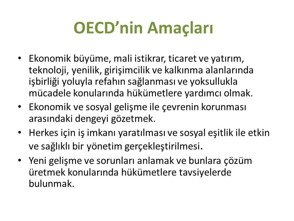 OECD'nin Amaçları Ekonomik büyüme, mali istikrar, ticaret ve yatırım, teknoloji, yenilik, girişimcilik ve kalkınma alanlarında işbirliği yoluyla refah