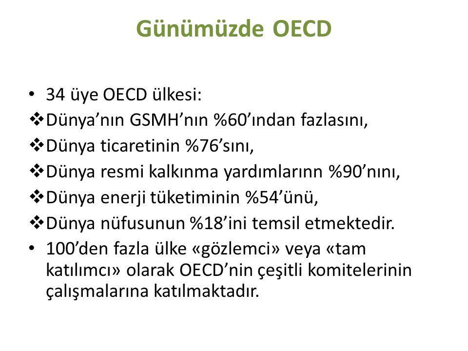 Günümüzde OECD 34 üye OECD ülkesi:  Dünya'nın GSMH'nın %60'ından fazlasını,  Dünya ticaretinin %76'sını,  Dünya resmi kalkınma yardımlarınn %90'nını,  Dünya enerji tüketiminin %54'ünü,  Dünya nüfusunun %18'ini temsil etmektedir.