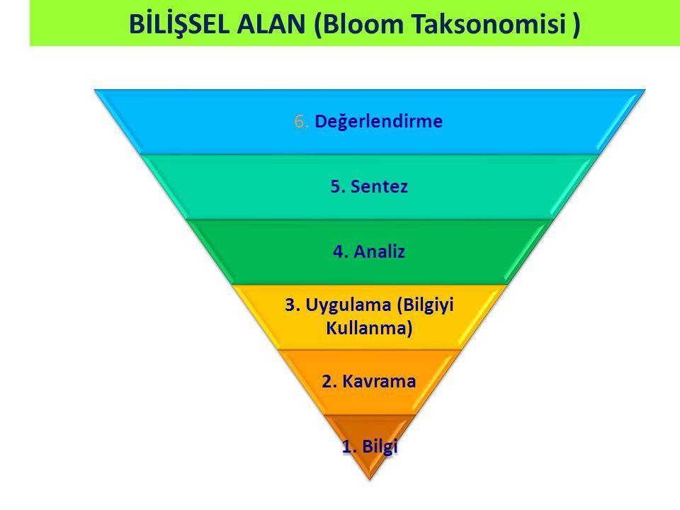 6. Değerlendirme 5. Sentez 4. Analiz 3. Uygulama (Bilgiyi Kullanma) 2. Kavrama 1. Bilgi BİLİŞSEL ALAN (Bloom Taksonomisi )