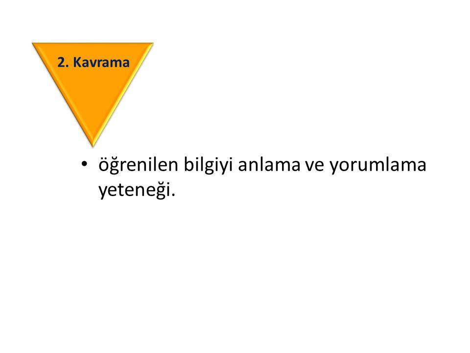 6.YARATMA5. DURUMA UYRDURMA4. BECERİ HALİNE GETİRME3.