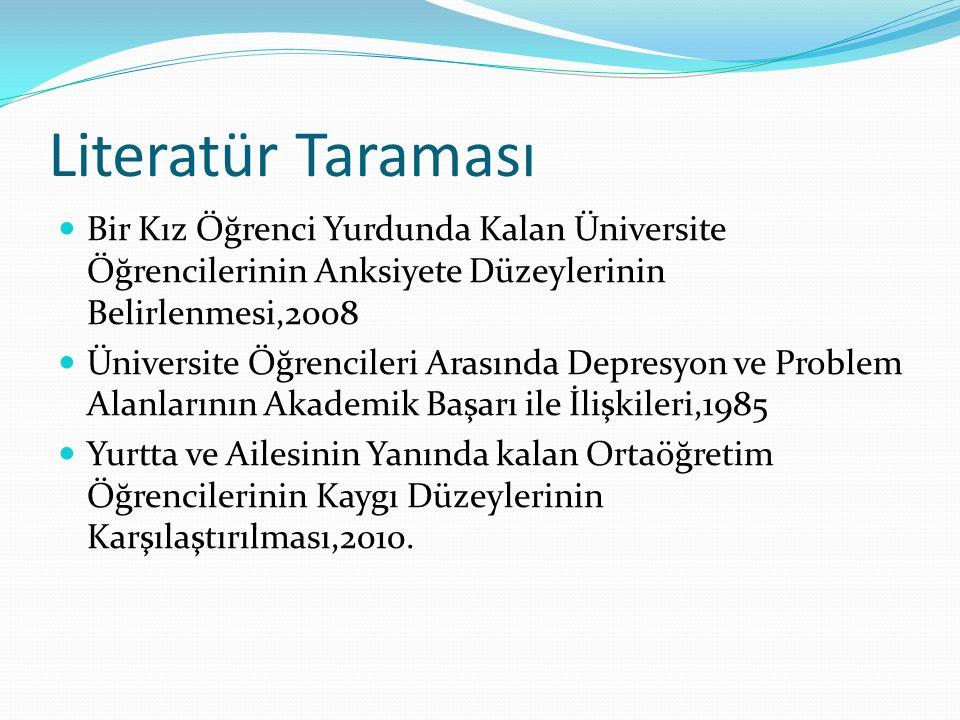 Literatür Taraması Bir Kız Öğrenci Yurdunda Kalan Üniversite Öğrencilerinin Anksiyete Düzeylerinin Belirlenmesi,2008 Üniversite Öğrencileri Arasında D