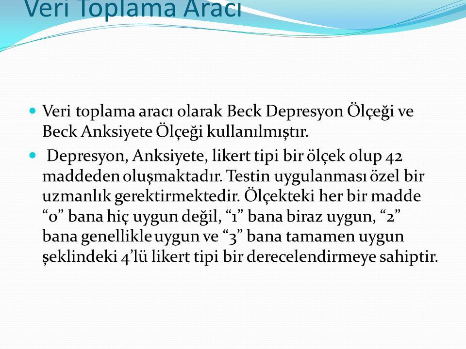 Veri Toplama Aracı Veri toplama aracı olarak Beck Depresyon Ölçeği ve Beck Anksiyete Ölçeği kullanılmıştır. Depresyon, Anksiyete, likert tipi bir ölçe