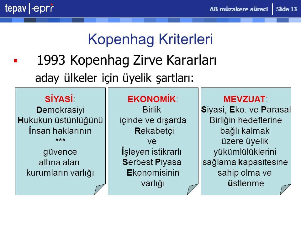 AB müzakere süreci Slide 13 Kopenhag Kriterleri  1993 Kopenhag Zirve Kararları aday ülkeler için üyelik şartları: SİYASİ: Demokrasiyi Hukukun üstünlü