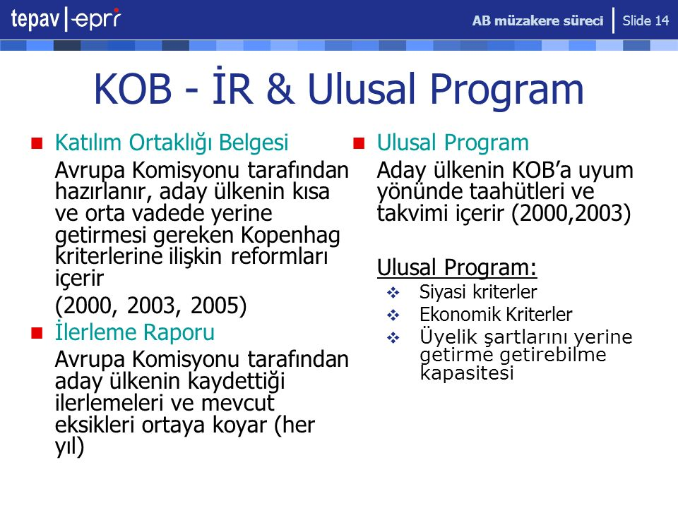 AB müzakere süreci Slide 14 KOB - İR & Ulusal Program Katılım Ortaklığı Belgesi Avrupa Komisyonu tarafından hazırlanır, aday ülkenin kısa ve orta vade