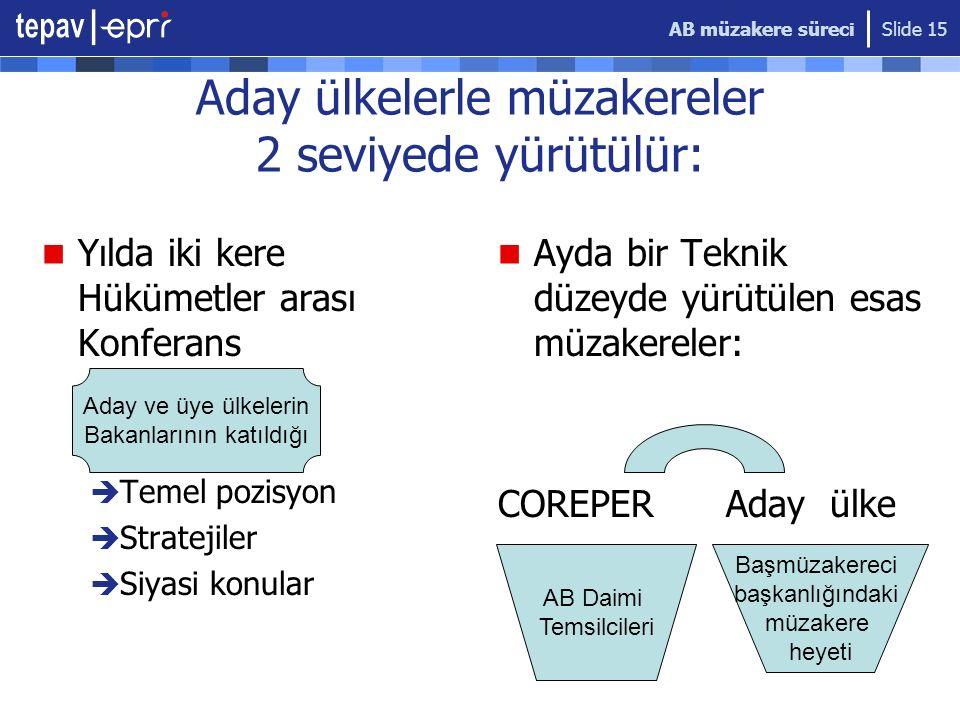 AB müzakere süreci Slide 15 Aday ülkelerle müzakereler 2 seviyede yürütülür: Yılda iki kere Hükümetler arası Konferans  Temel pozisyon  Stratejiler