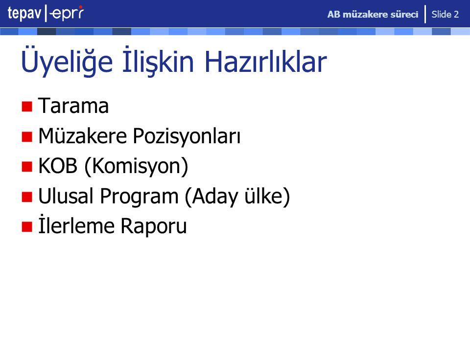AB müzakere süreci Slide 2 Üyeliğe İlişkin Hazırlıklar Tarama Müzakere Pozisyonları KOB (Komisyon) Ulusal Program (Aday ülke) İlerleme Raporu