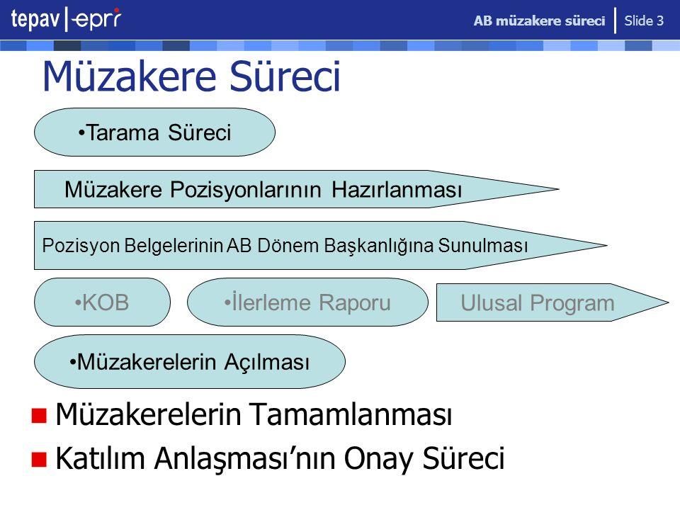 AB müzakere süreci Slide 3 Müzakere Süreci Müzakerelerin Tamamlanması Katılım Anlaşması'nın Onay Süreci Tarama Süreci Müzakere Pozisyonlarının Hazırla