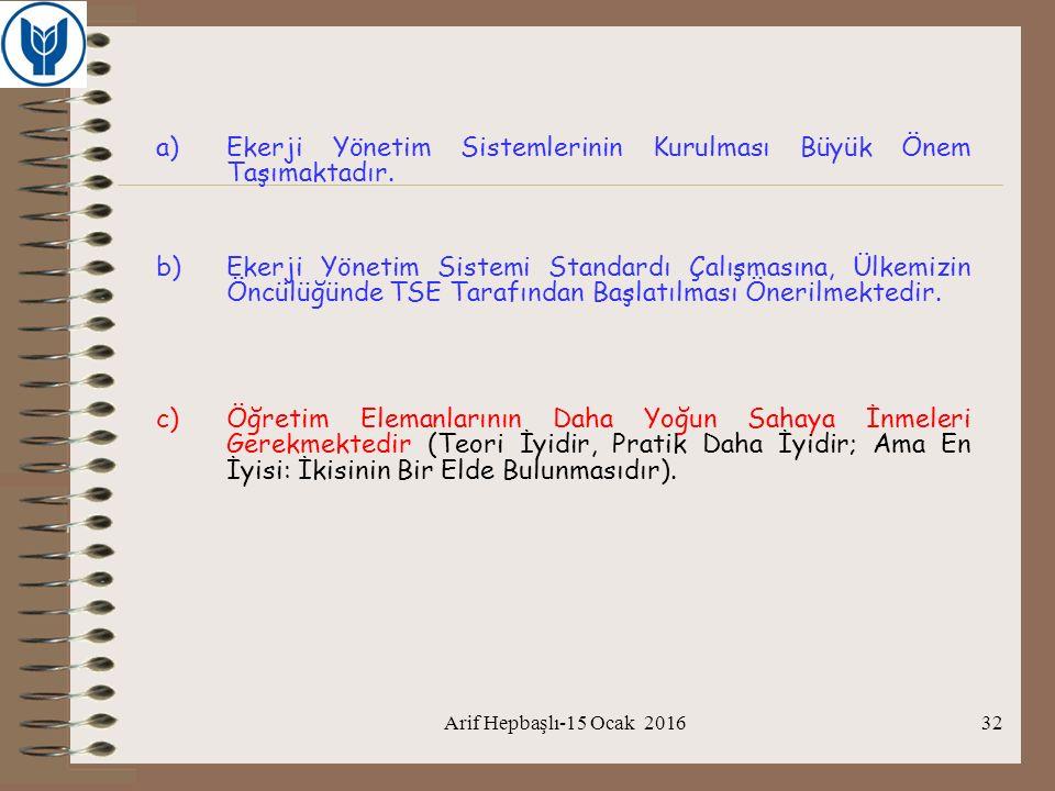 33 ÖLÇME İLE İLGİLİ SÖZLER Arif Hepbaşlı-23 Ekim 2013