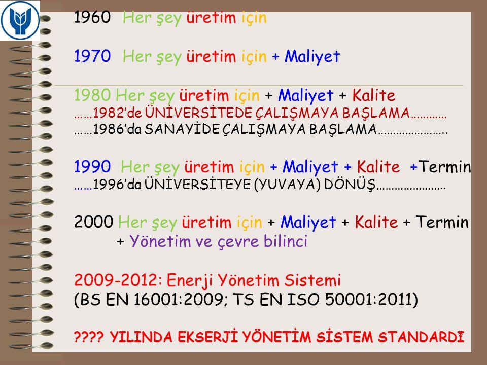 6 1960Her şey üretim için 1970 Her şey üretim için + Maliyet 1980 Her şey üretim için + Maliyet + Kalite ……1982'de ÜNİVERSİTEDE ÇALIŞMAYA BAŞLAMA…………