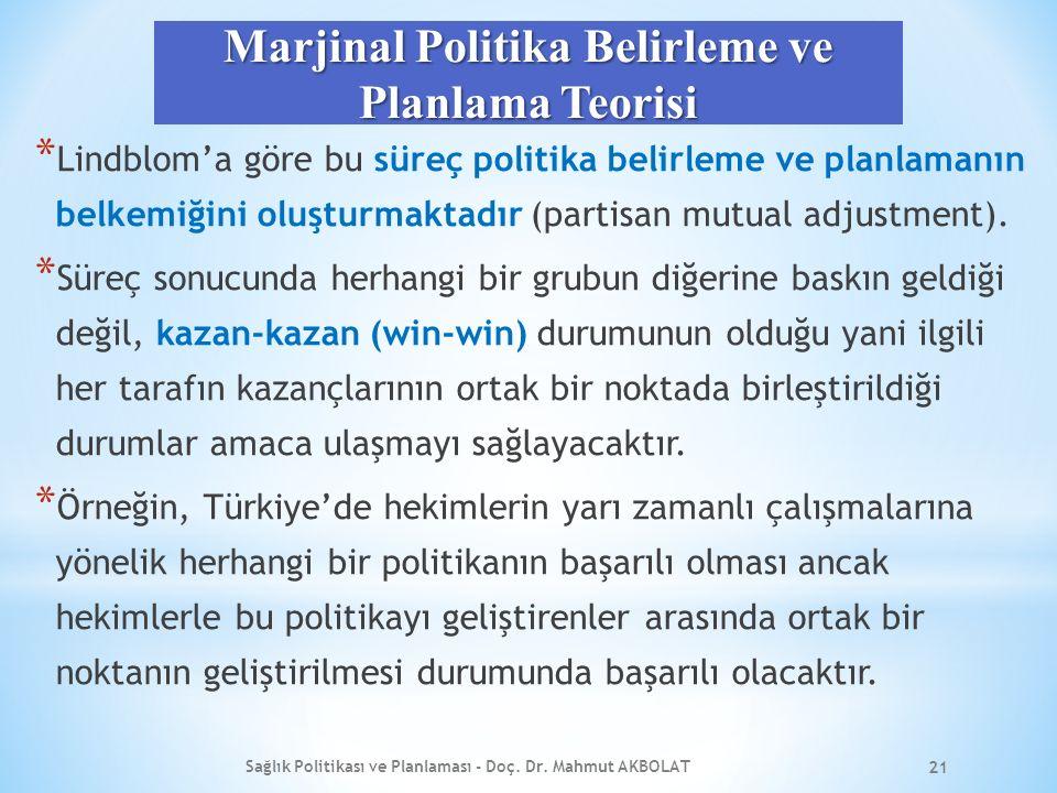 Marjinal Politika Belirleme ve Planlama Teorisi * Lindblom'a göre bu süreç politika belirleme ve planlamanın belkemiğini oluşturmaktadır (partisan mutual adjustment).