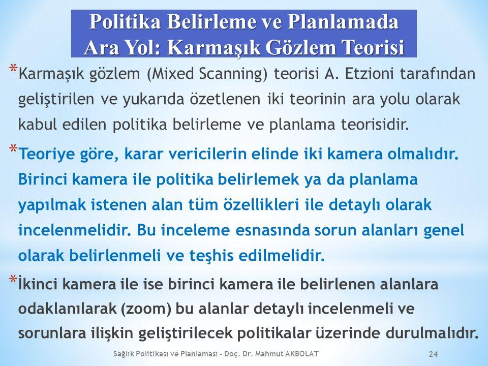 Politika Belirleme ve Planlamada Ara Yol: Karmaşık Gözlem Teorisi * Karmaşık gözlem (Mixed Scanning) teorisi A.