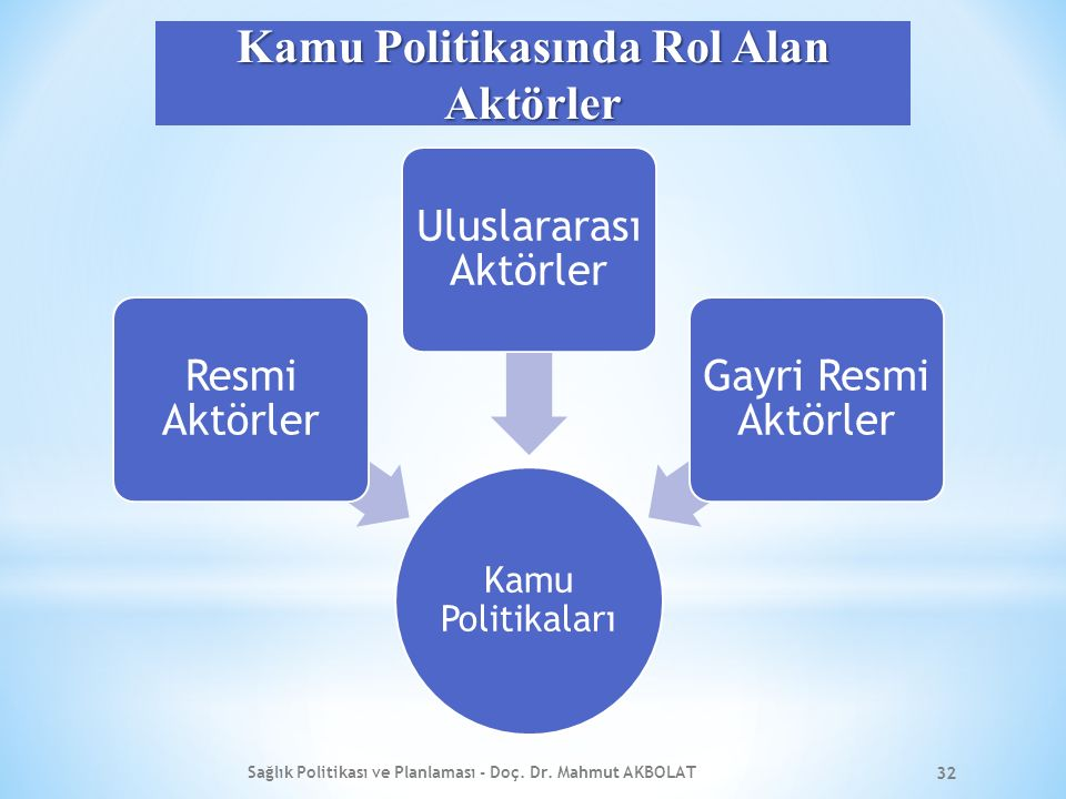 Kamu Politikasında Rol Alan Aktörler Sağlık Politikası ve Planlaması - Doç.
