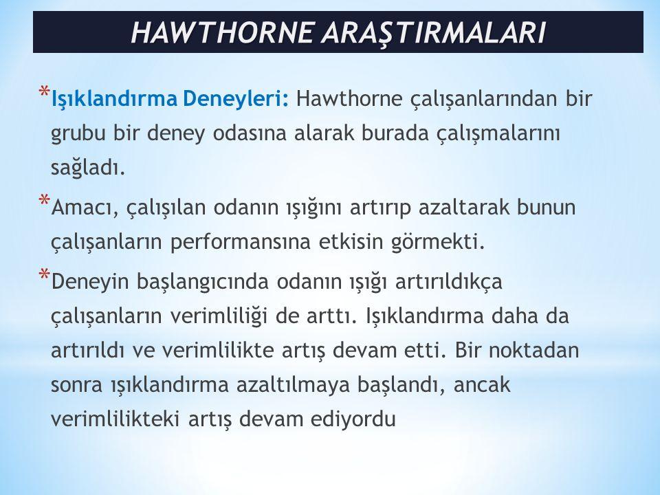 * Işıklandırma Deneyleri: Hawthorne çalışanlarından bir grubu bir deney odasına alarak burada çalışmalarını sağladı.