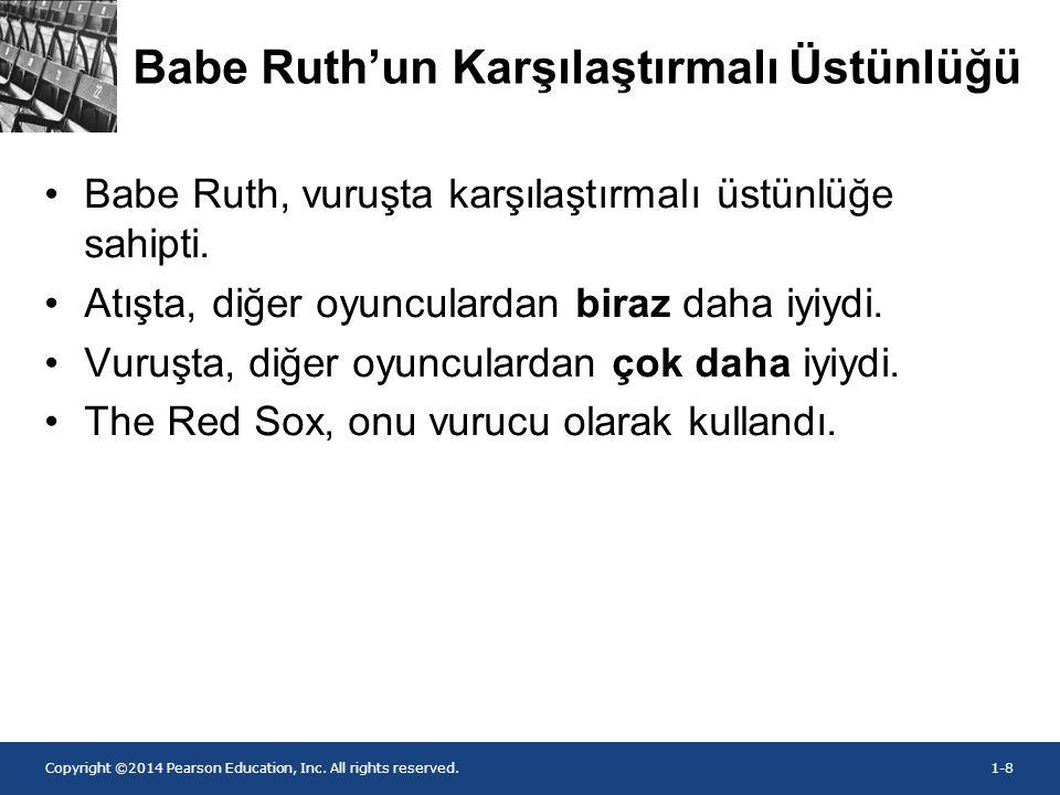 Copyright ©2014 Pearson Education, Inc. All rights reserved.1-8 Babe Ruth'un Karşılaştırmalı Üstünlüğü Babe Ruth, vuruşta karşılaştırmalı üstünlüğe sa